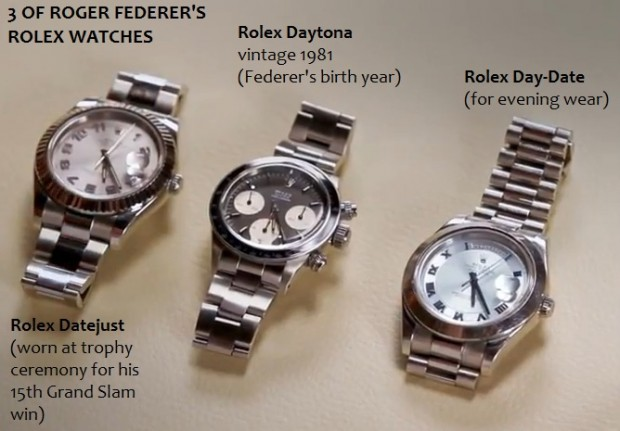 Roger Federer's Collection of Rolex Watches